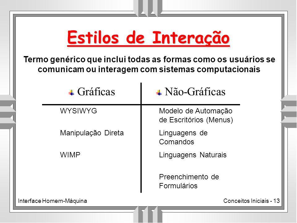 Interface Homem-MáquinaConceitos Iniciais - 13 Estilos de Interação Termo genérico que inclui todas as formas como os usuários se comunicam ou interagem com sistemas computacionais Gráficas Não-Gráficas WYSIWYGModelo de Automação de Escritórios (Menus) Manipulação DiretaLinguagens de Comandos WIMPLinguagens Naturais Preenchimento de Formulários