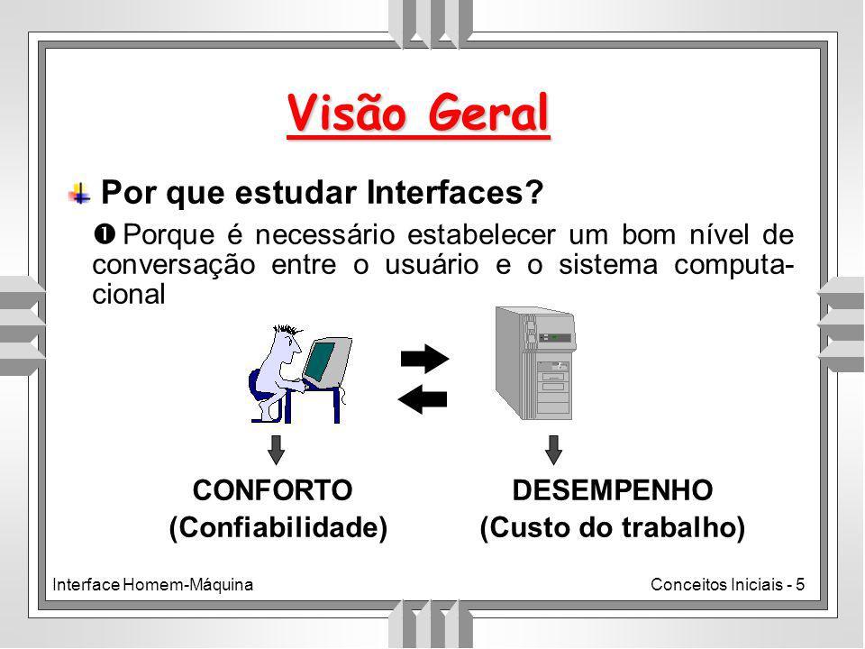 Interface Homem-MáquinaConceitos Iniciais - 5 Por que estudar Interfaces.