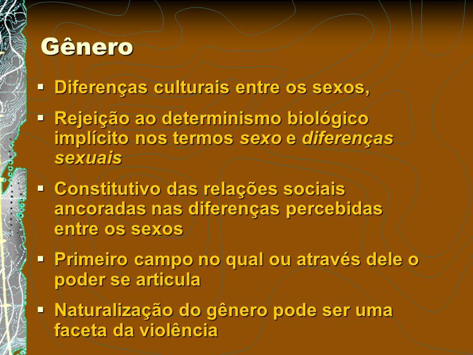 Gênero Diferenças culturais entre os sexos, Diferenças culturais entre os sexos, Rejeição ao determinismo biológico implícito nos termos sexo e difere
