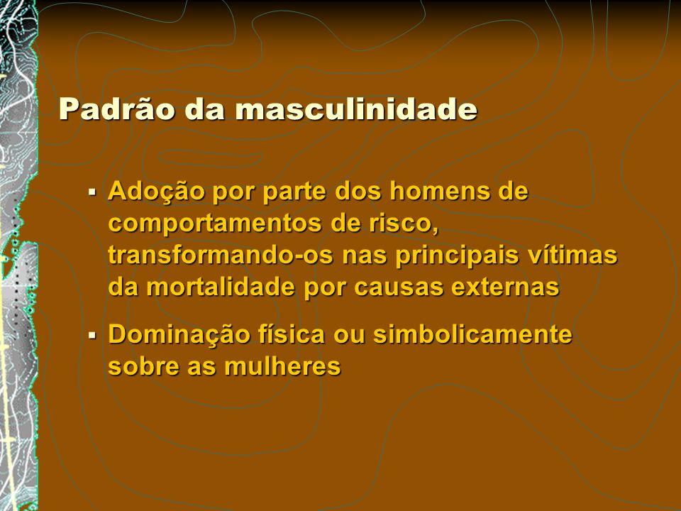 Padrão da masculinidade Adoção por parte dos homens de comportamentos de risco, transformando-os nas principais vítimas da mortalidade por causas exte