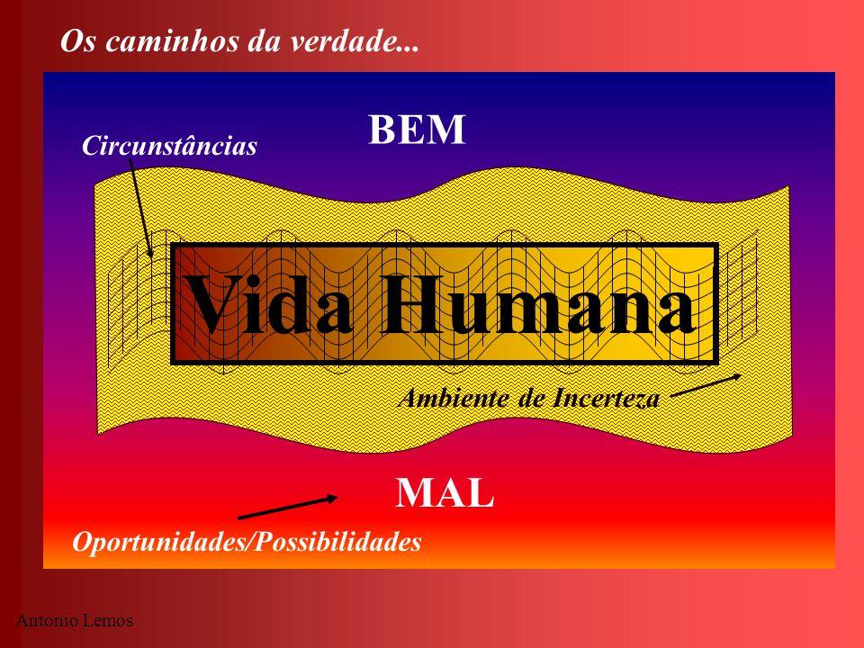 Antonio Lemos Vida Humana Circunstâncias Ambiente de Incerteza Os caminhos da verdade... BEM MAL Oportunidades/Possibilidades