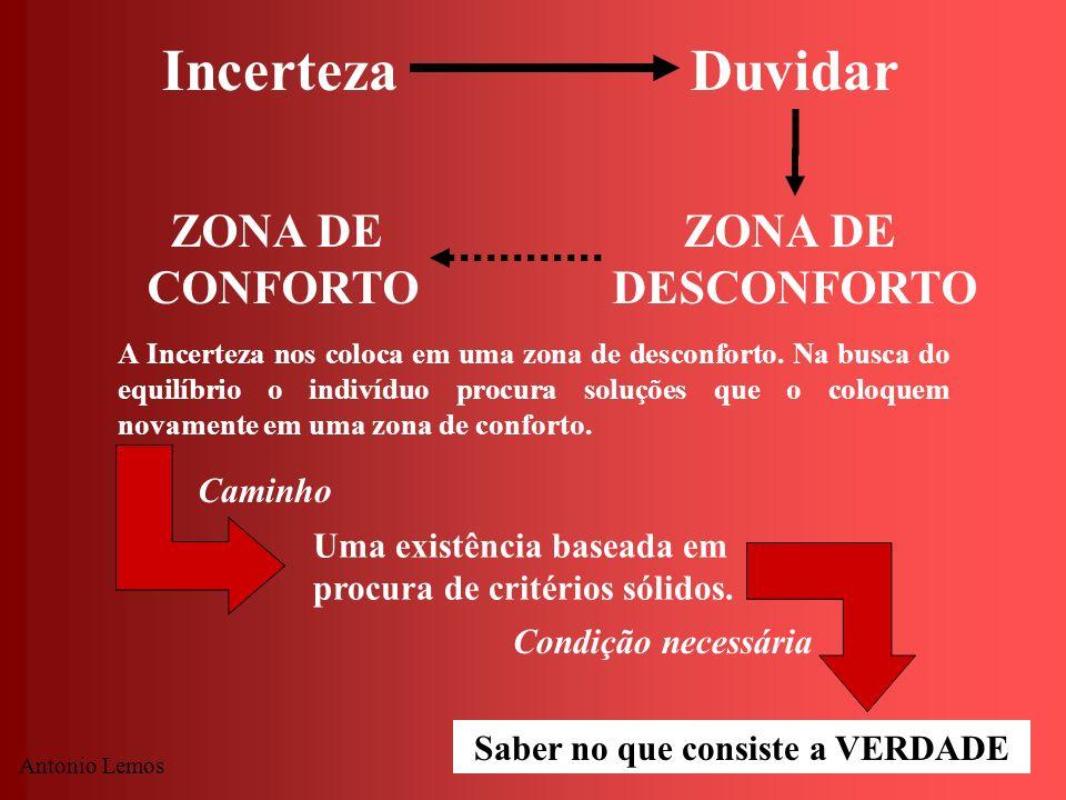 Antonio Lemos IncertezaDuvidar A Incerteza nos coloca em uma zona de desconforto. Na busca do equilíbrio o indivíduo procura soluções que o coloquem n