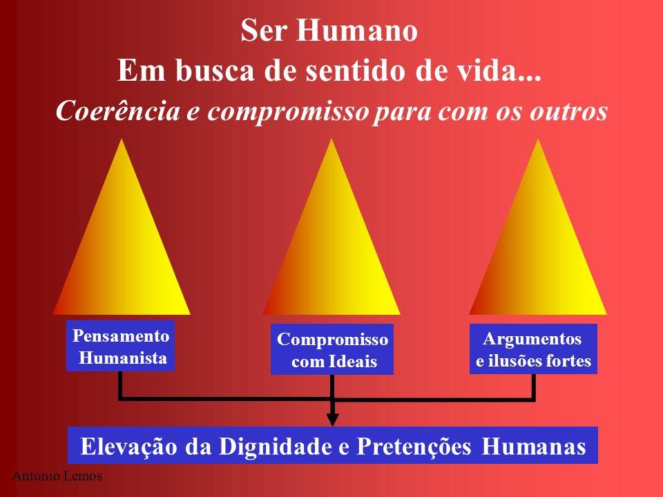 Antonio Lemos Compromisso com Ideais Pensamento Humanista Argumentos e ilusões fortes Elevação da Dignidade e Pretenções Humanas Coerência e compromis