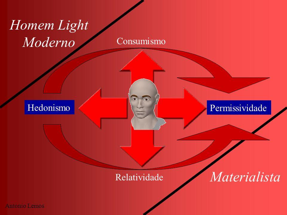 Antonio Lemos Consumismo Permissividade Relatividade Hedonismo Homem Light Moderno Materialista