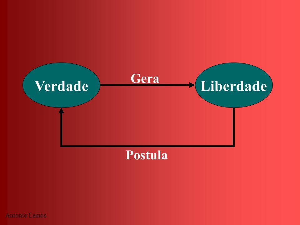 Antonio Lemos LiberdadeVerdade Gera Postula