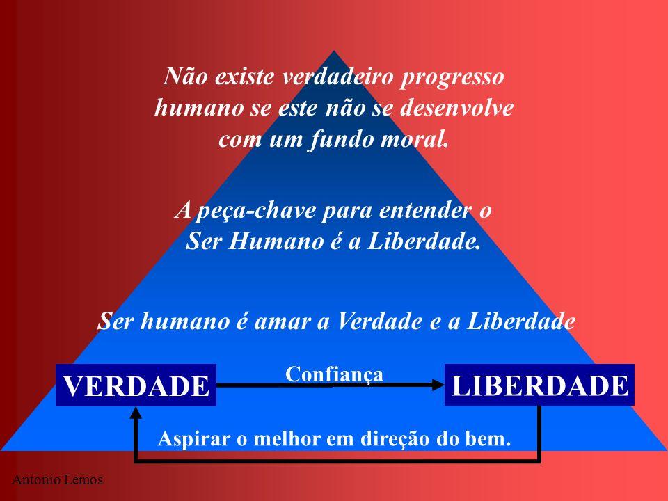 Antonio Lemos Não existe verdadeiro progresso humano se este não se desenvolve com um fundo moral. A peça-chave para entender o Ser Humano é a Liberda