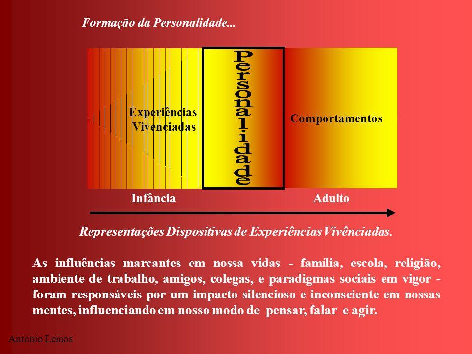 Antonio Lemos Representações Dispositivas de Experiências Vivênciadas. As influências marcantes em nossa vidas - família, escola, religião, ambiente d