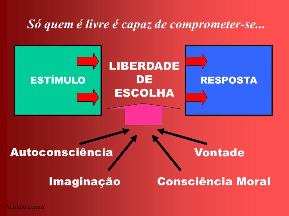 ESTÍMULORESPOSTA LIBERDADE DE ESCOLHA Autoconsciência ImaginaçãoConsciência Moral Vontade Só quem é livre é capaz de comprometer-se...
