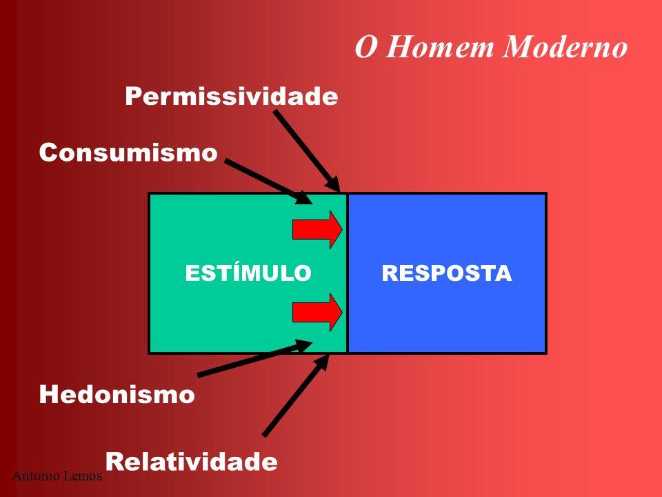 Antonio Lemos ESTÍMULORESPOSTA Hedonismo Relatividade Permissividade Consumismo O Homem Moderno