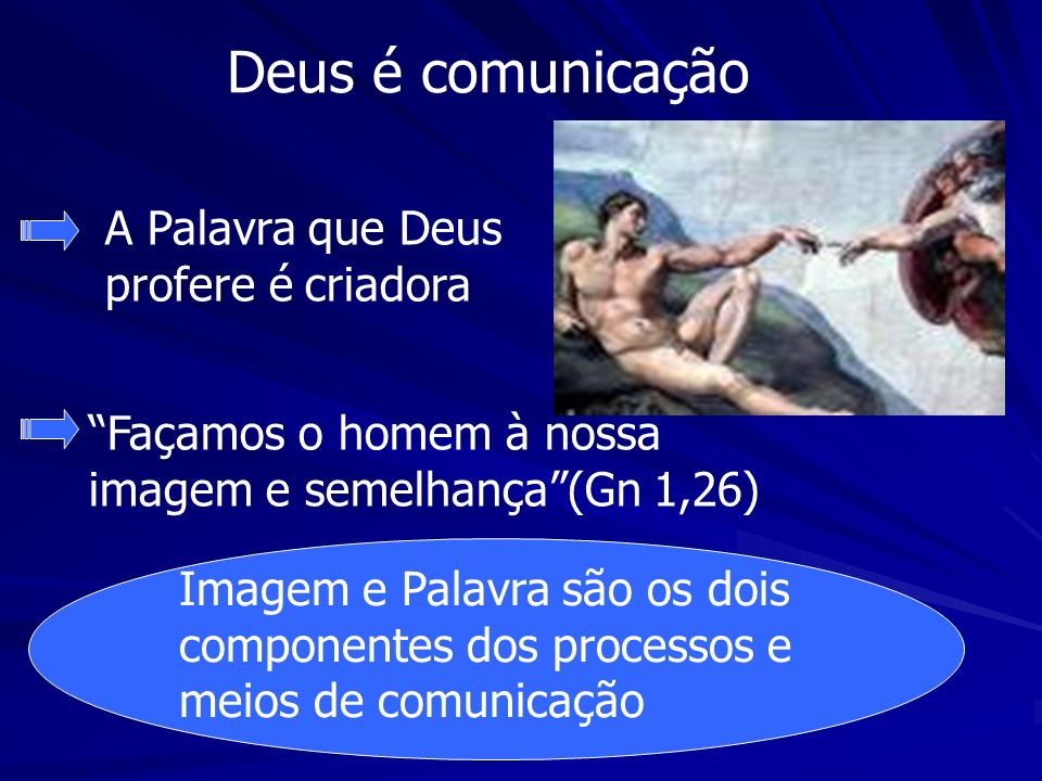 Deus é comunicação Imagem e Palavra são os dois componentes dos processos e meios de comunicação Façamos o homem à nossa imagem e semelhança(Gn 1,26)