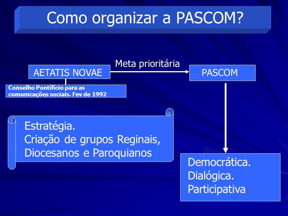 Como organizar a PASCOM? AETATIS NOVAEPASCOM Meta prioritária Estratégia. Criação de grupos Reginais, Diocesanos e Paroquianos Democrática. Dialógica.