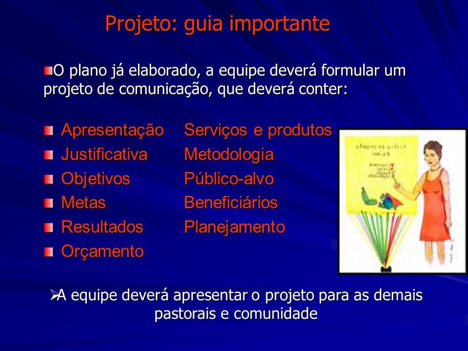 ApresentaçãoServiços e produtos JustificativaMetodologia ObjetivosPúblico-alvo MetasBeneficiários ResultadosPlanejamento Orçamento Projeto: guia impor