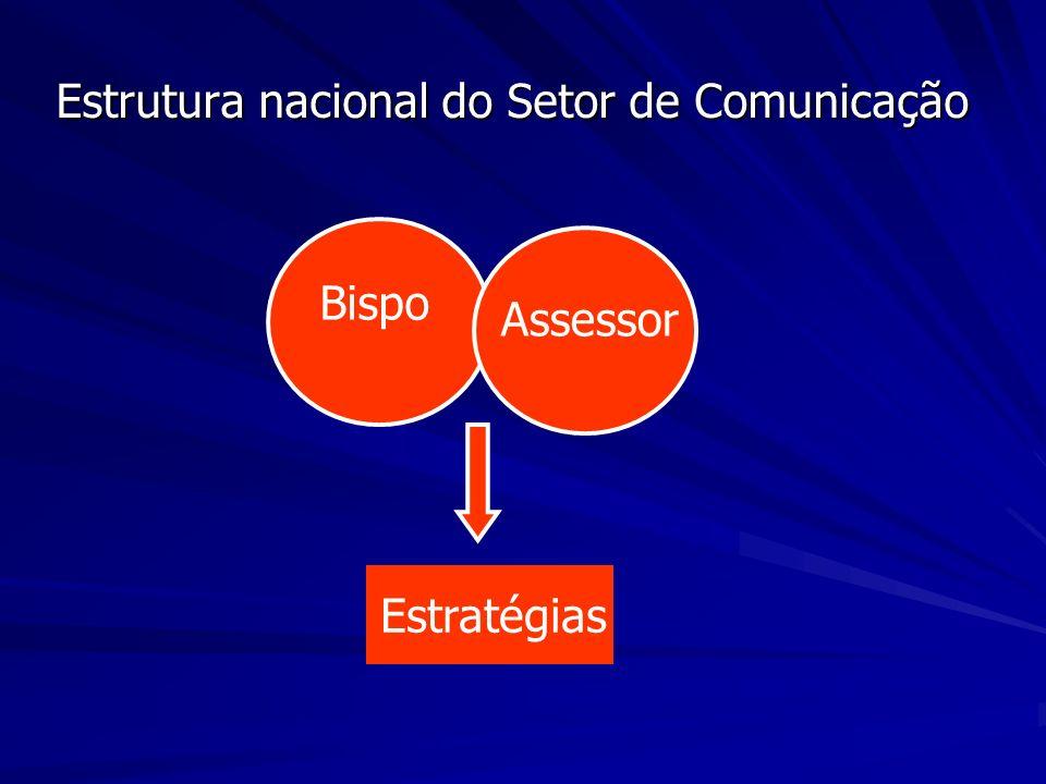 Estrutura nacional do Setor de Comunicação Bispo Assessor Estratégias