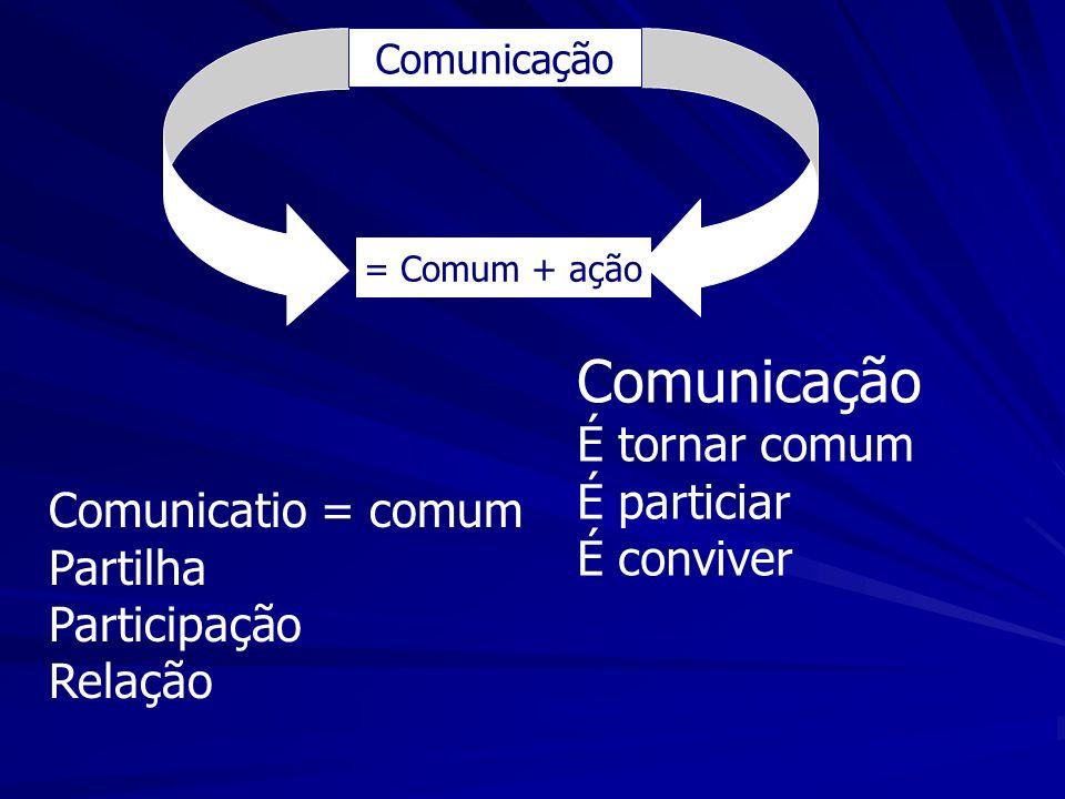 Comunicação = Comum + ação Comunicação É tornar comum É particiar É conviver Comunicatio = comum Partilha Participação Relação