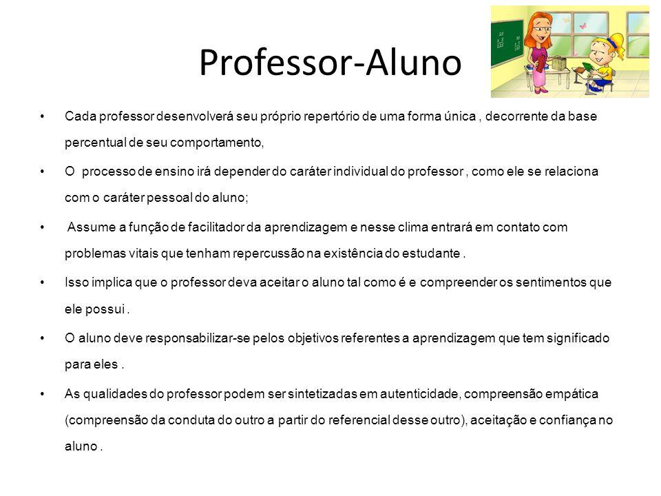 Professor-Aluno Cada professor desenvolverá seu próprio repertório de uma forma única, decorrente da base percentual de seu comportamento, O processo