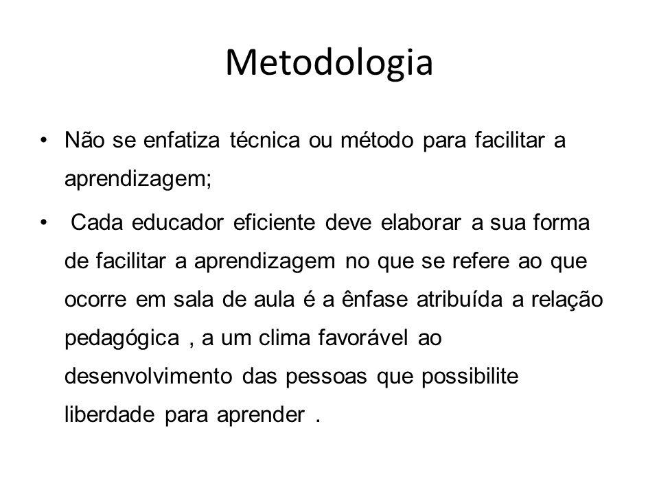 Metodologia Não se enfatiza técnica ou método para facilitar a aprendizagem; Cada educador eficiente deve elaborar a sua forma de facilitar a aprendiz