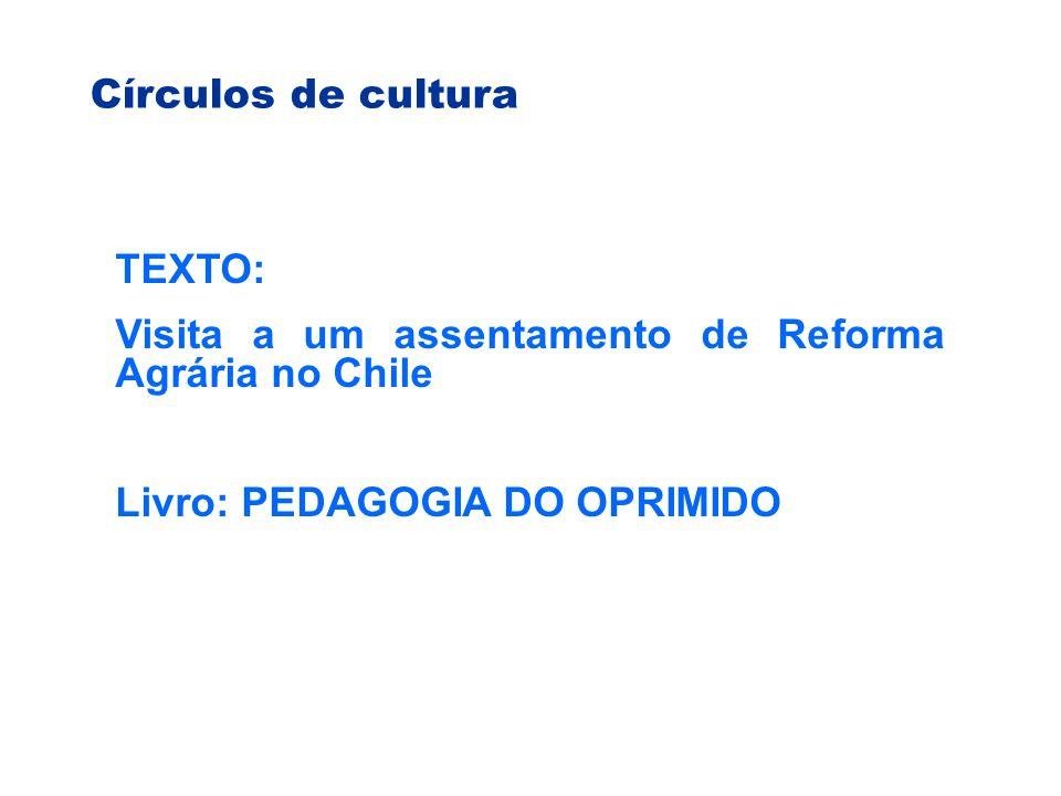 Círculos de cultura TEXTO: Visita a um assentamento de Reforma Agrária no Chile Livro: PEDAGOGIA DO OPRIMIDO