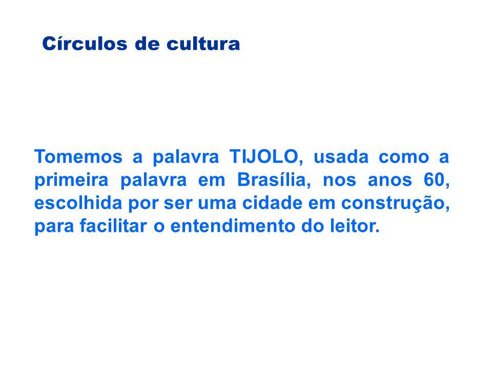 Círculos de cultura Tomemos a palavra TIJOLO, usada como a primeira palavra em Brasília, nos anos 60, escolhida por ser uma cidade em construção, para facilitar o entendimento do leitor.