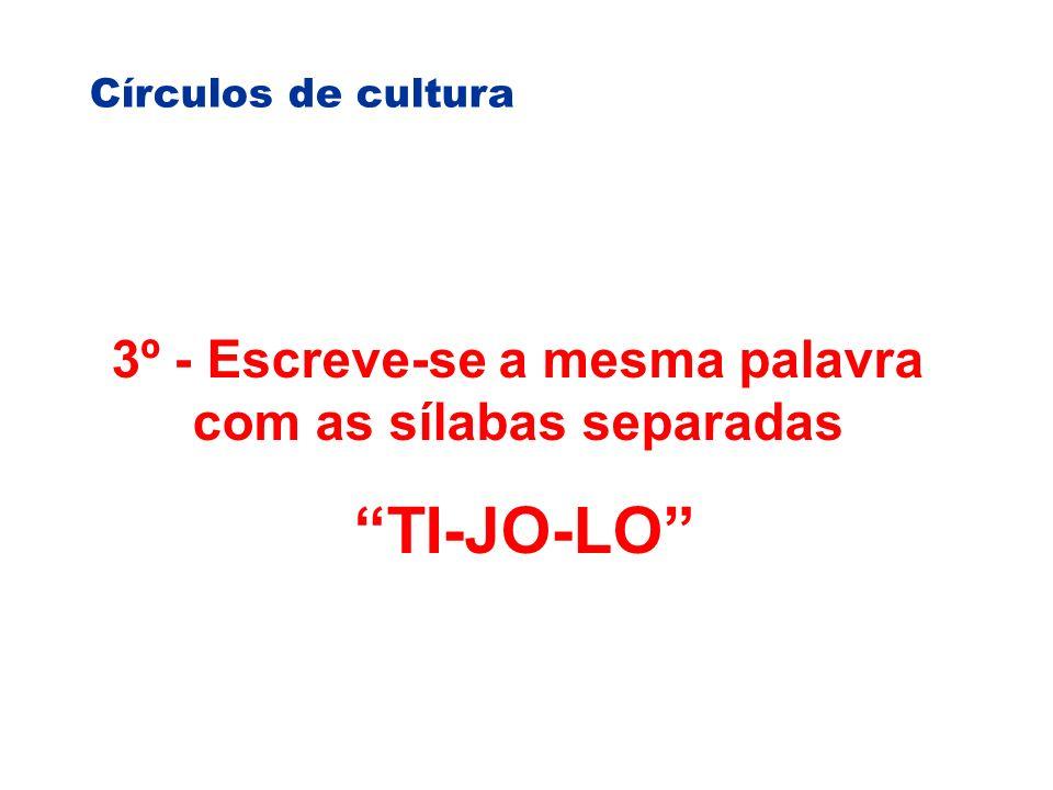 Círculos de cultura 3º - Escreve-se a mesma palavra com as sílabas separadas TI-JO-LO