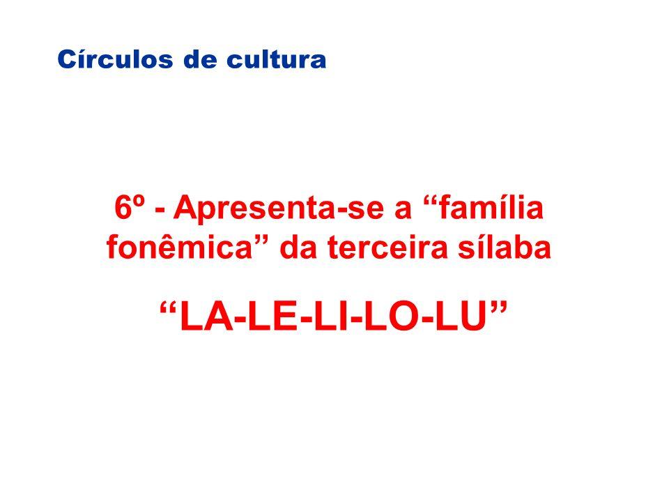 Círculos de cultura 6º - Apresenta-se a família fonêmica da terceira sílaba LA-LE-LI-LO-LU
