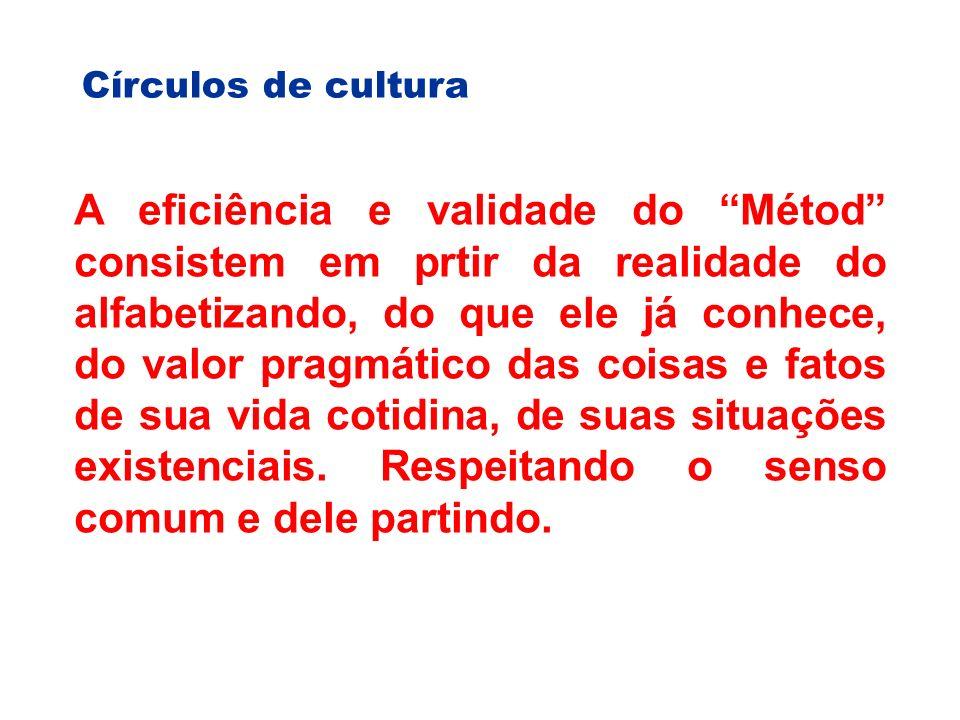 Círculos de cultura A eficiência e validade do Métod consistem em prtir da realidade do alfabetizando, do que ele já conhece, do valor pragmático das coisas e fatos de sua vida cotidina, de suas situações existenciais.