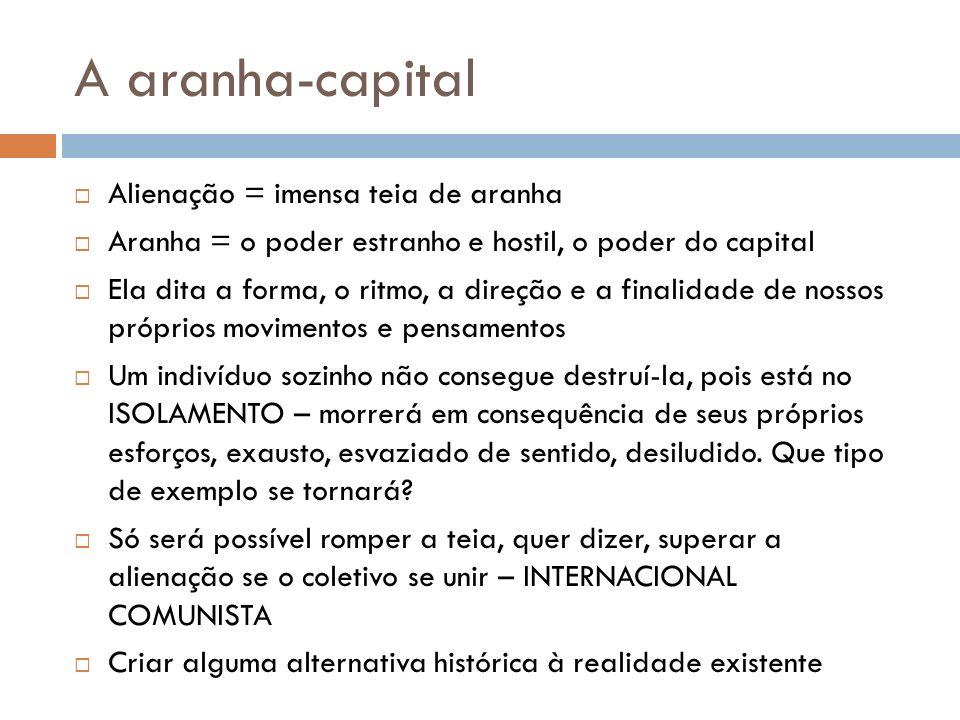 A aranha-capital Alienação = imensa teia de aranha Aranha = o poder estranho e hostil, o poder do capital Ela dita a forma, o ritmo, a direção e a fin