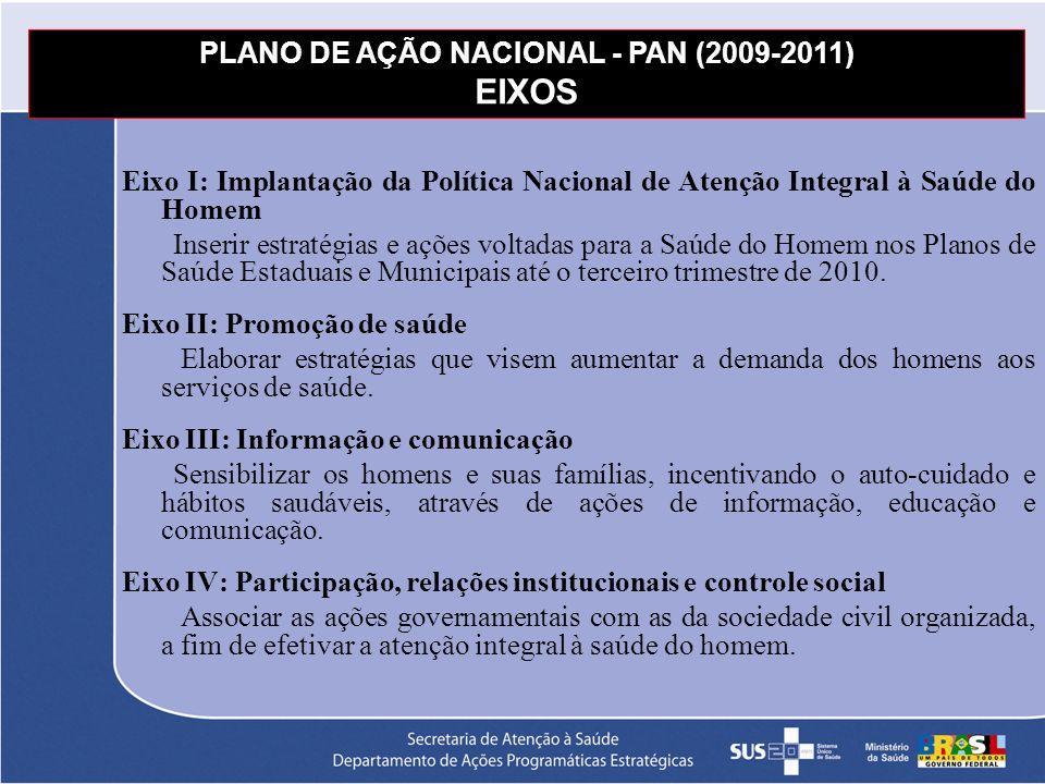 Eixo I: Implantação da Política Nacional de Atenção Integral à Saúde do Homem Inserir estratégias e ações voltadas para a Saúde do Homem nos Planos de