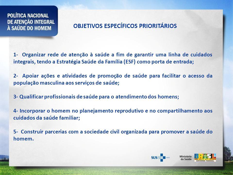 OBJETIVOS ESPECÍFICOS PRIORITÁRIOS 1- Organizar rede de atenção à saúde a fim de garantir uma linha de cuidados integrais, tendo a Estratégia Saúde da