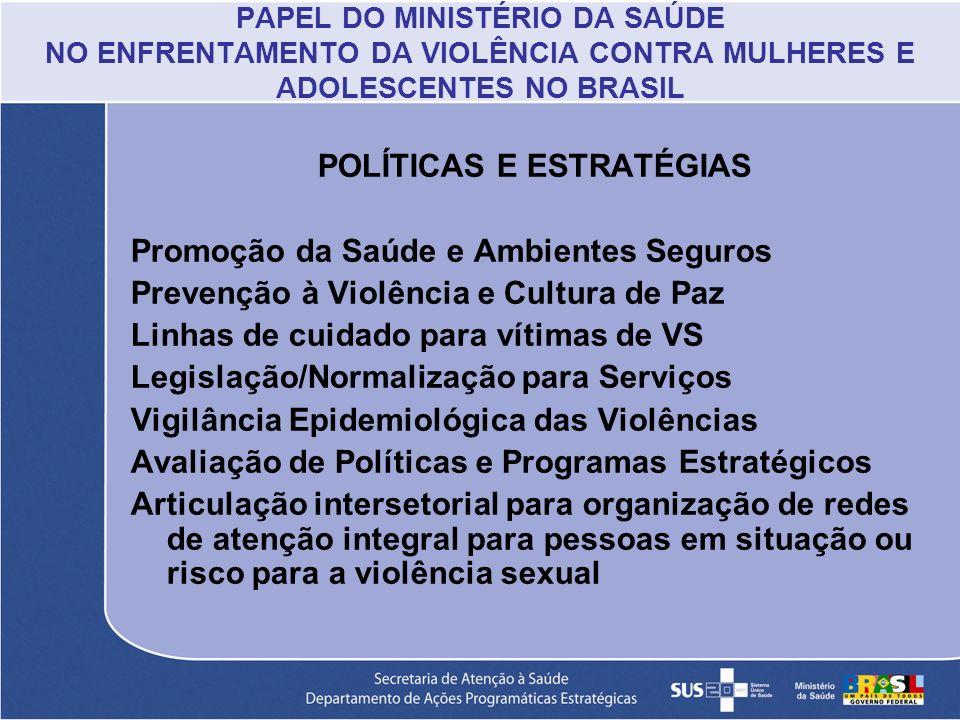 PAPEL DO MINISTÉRIO DA SAÚDE NO ENFRENTAMENTO DA VIOLÊNCIA CONTRA MULHERES E ADOLESCENTES NO BRASIL POLÍTICAS E ESTRATÉGIAS Promoção da Saúde e Ambien