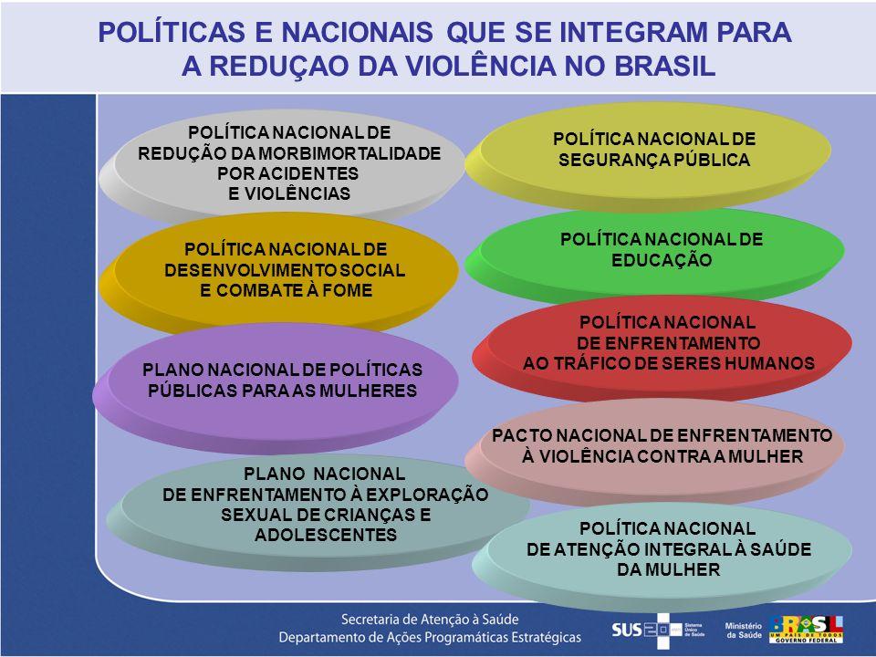 POLÍTICAS E NACIONAIS QUE SE INTEGRAM PARA A REDUÇAO DA VIOLÊNCIA NO BRASIL POLÍTICA NACIONAL DE REDUÇÃO DA MORBIMORTALIDADE POR ACIDENTES E VIOLÊNCIA