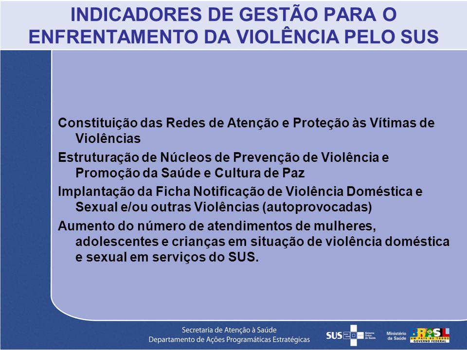 INDICADORES DE GESTÃO PARA O ENFRENTAMENTO DA VIOLÊNCIA PELO SUS Constituição das Redes de Atenção e Proteção às Vítimas de Violências Estruturação de