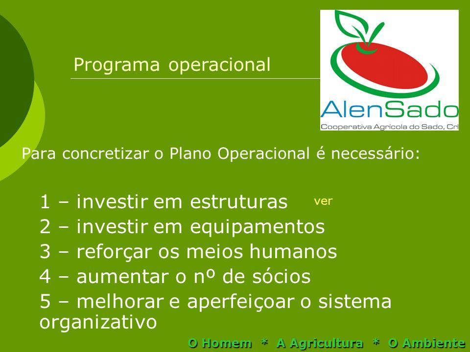 Para concretizar o Plano Operacional é necessário: 1 – investir em estruturas 2 – investir em equipamentos 3 – reforçar os meios humanos 4 – aumentar