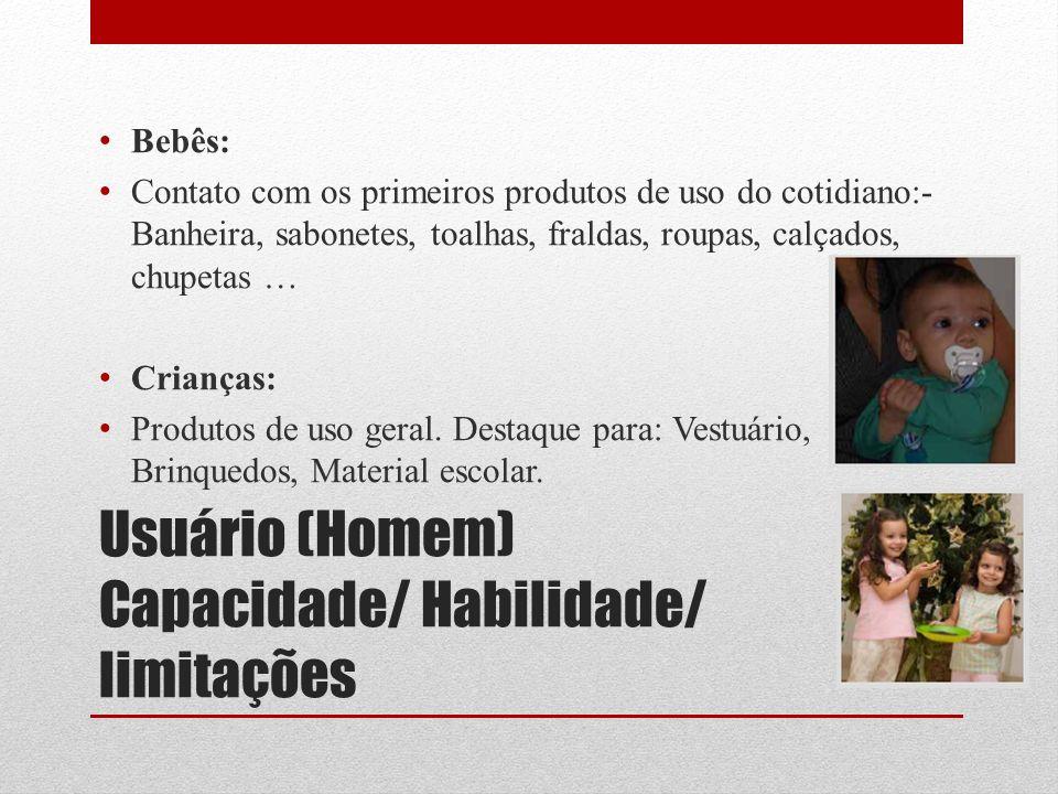 Usuário (Homem) Capacidade/ Habilidade/ limitações Bebês: Contato com os primeiros produtos de uso do cotidiano:- Banheira, sabonetes, toalhas, fralda