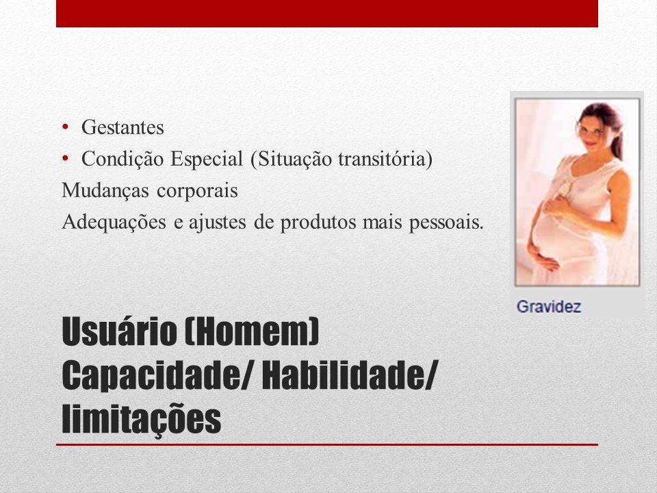 Usuário (Homem) Capacidade/ Habilidade/ limitações Gestantes Condição Especial (Situação transitória) Mudanças corporais Adequações e ajustes de produ