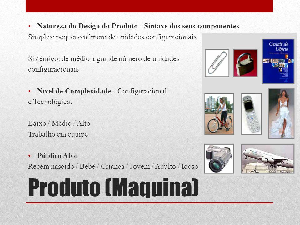 Produto (Maquina) Natureza do Design do Produto - Sintaxe dos seus componentes Simples: pequeno número de unidades configuracionais Sistêmico: de médi