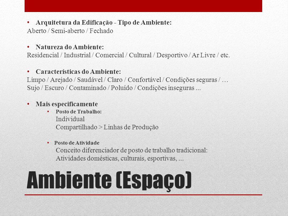 Ambiente (Espaço) Arquitetura da Edificação - Tipo de Ambiente: Aberto / Semi-aberto / Fechado Natureza do Ambiente: Residencial / Industrial / Comerc