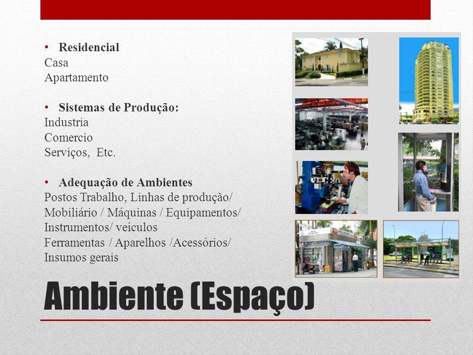 Ambiente (Espaço) Residencial Casa Apartamento Sistemas de Produção: Industria Comercio Serviços, Etc. Adequação de Ambientes Postos Trabalho, Linhas