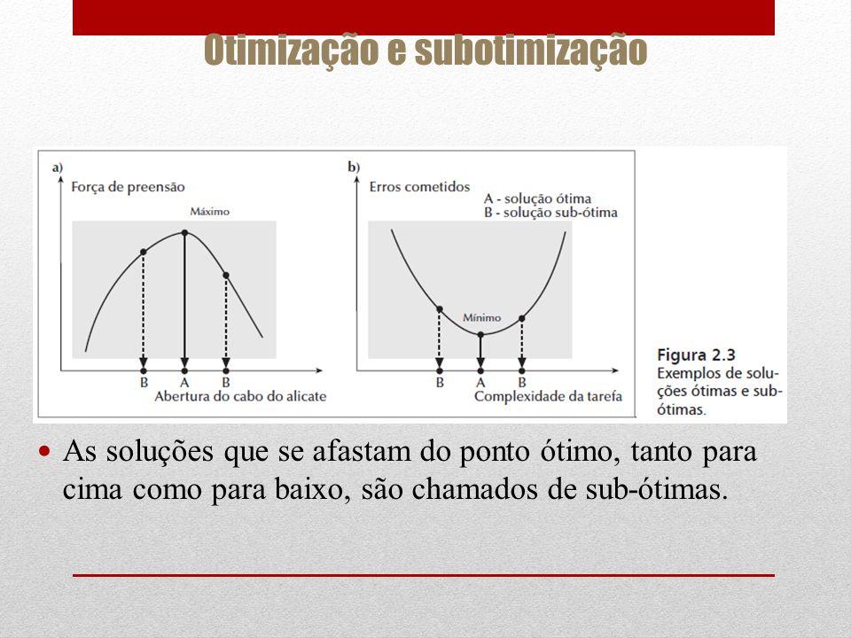 Otimização e subotimização As soluções que se afastam do ponto ótimo, tanto para cima como para baixo, são chamados de sub-ótimas.