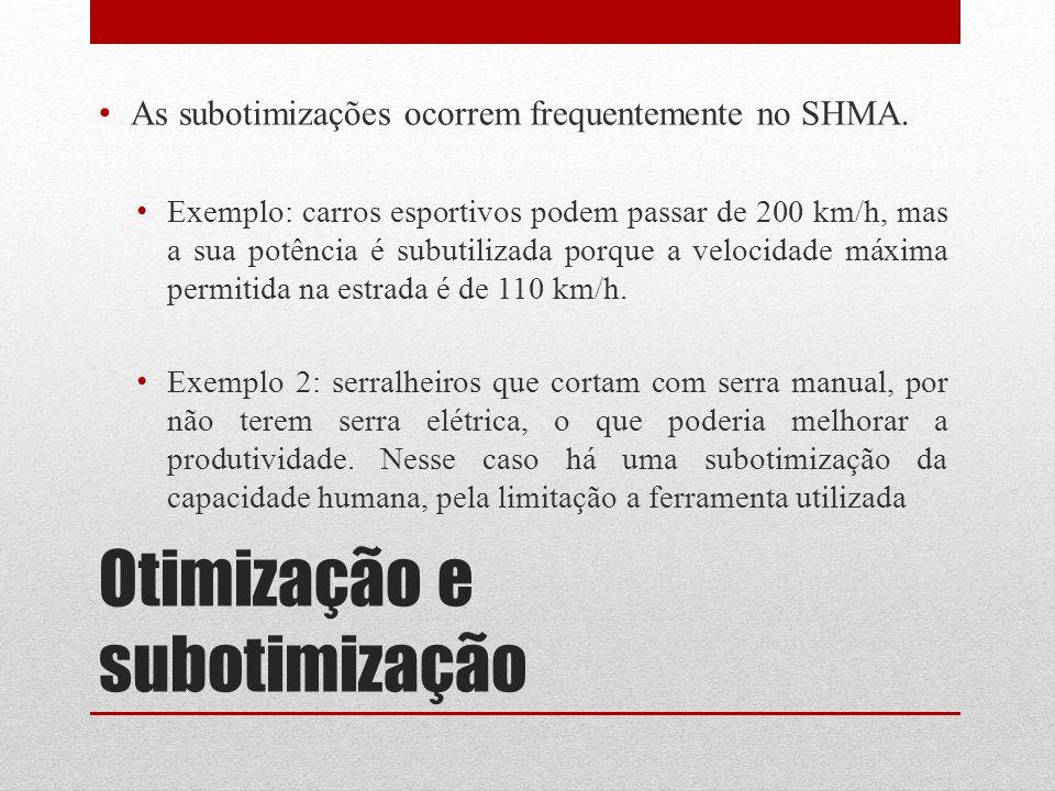 Otimização e subotimização As subotimizações ocorrem frequentemente no SHMA. Exemplo: carros esportivos podem passar de 200 km/h, mas a sua potência é