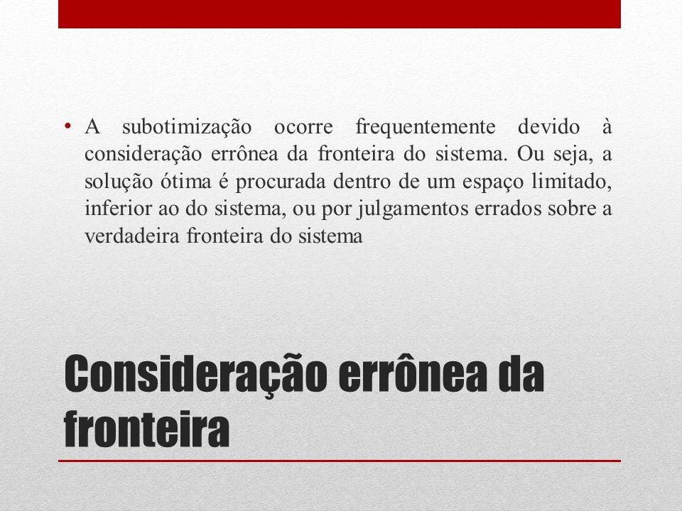 Consideração errônea da fronteira A subotimização ocorre frequentemente devido à consideração errônea da fronteira do sistema. Ou seja, a solução ótim