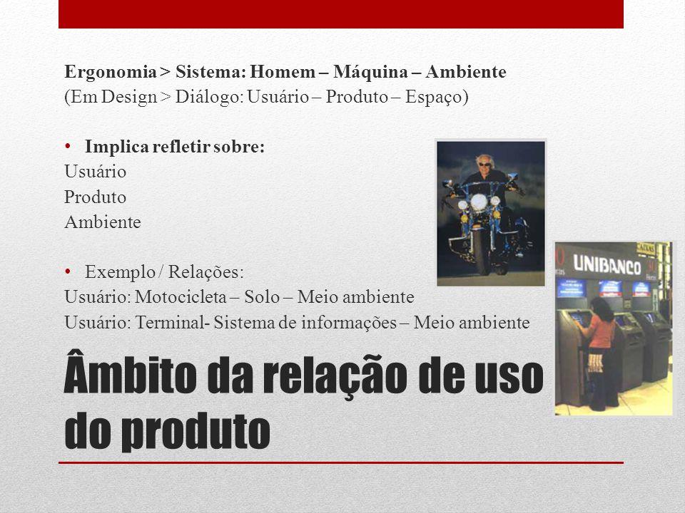 Âmbito da relação de uso do produto Ergonomia > Sistema: Homem – Máquina – Ambiente (Em Design > Diálogo: Usuário – Produto – Espaço) Implica refletir
