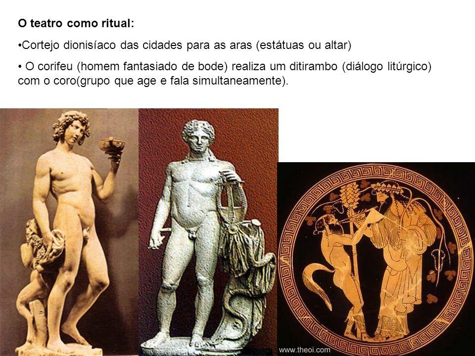 O teatro como ritual: Cortejo dionisíaco das cidades para as aras (estátuas ou altar) O corifeu (homem fantasiado de bode) realiza um ditirambo (diálo