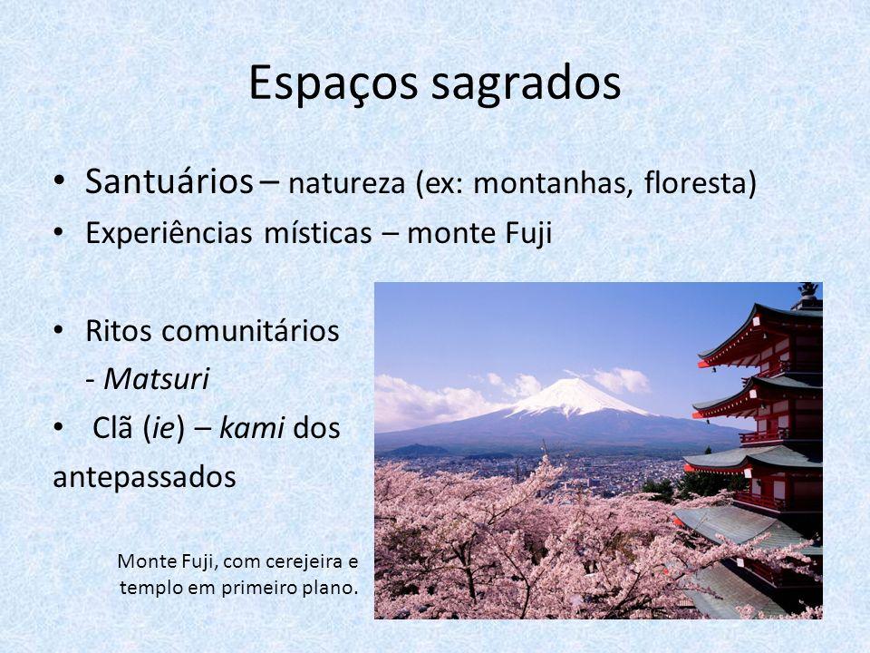 Espaços sagrados Santuários – natureza (ex: montanhas, floresta) Experiências místicas – monte Fuji Ritos comunitários - Matsuri Clã (ie) – kami dos antepassados Monte Fuji, com cerejeira e templo em primeiro plano.