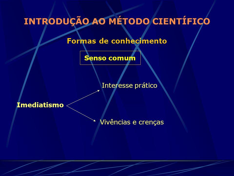 INTRODUÇÃO AO MÉTODO CIENTÍFICO Formas de conhecimento Senso comum Imediatismo Interesse prático Vivências e crenças