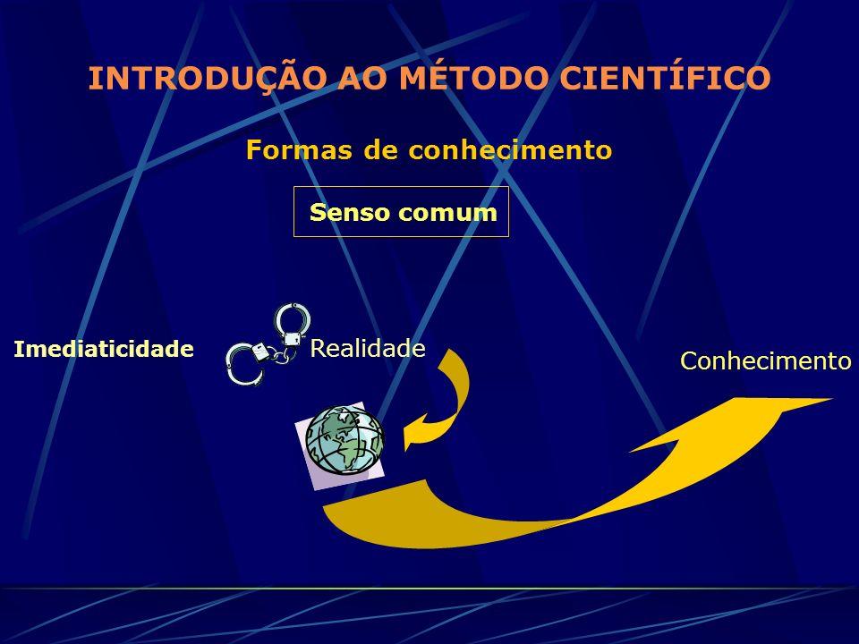 INTRODUÇÃO AO MÉTODO CIENTÍFICO Formas de conhecimento Senso comum Imediaticidade Realidade Conhecimento