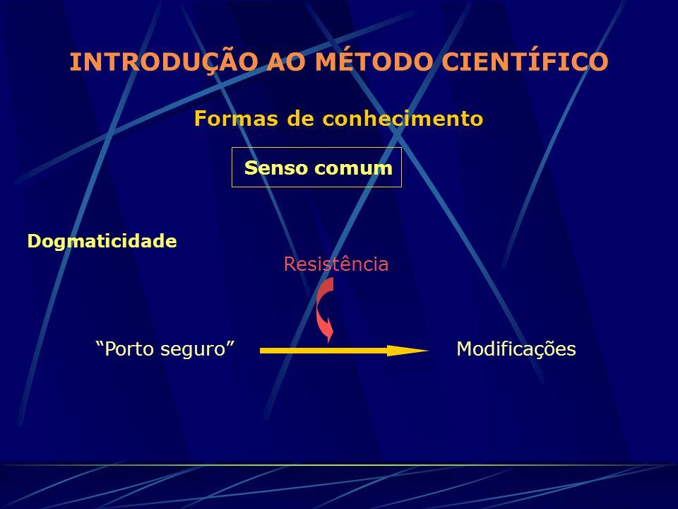 INTRODUÇÃO AO MÉTODO CIENTÍFICO Formas de conhecimento Senso comum Dogmaticidade Porto seguroModificações Resistência