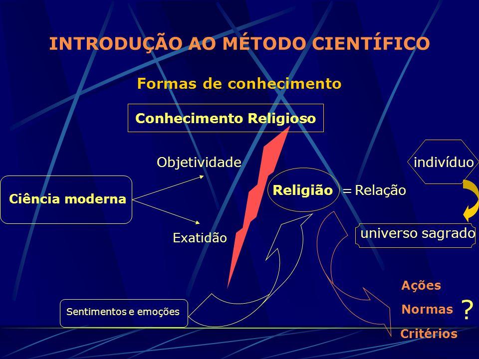 INTRODUÇÃO AO MÉTODO CIENTÍFICO Formas de conhecimento Conhecimento Religioso Ciência moderna Objetividade Exatidão Sentimentos e emoções Relação univ