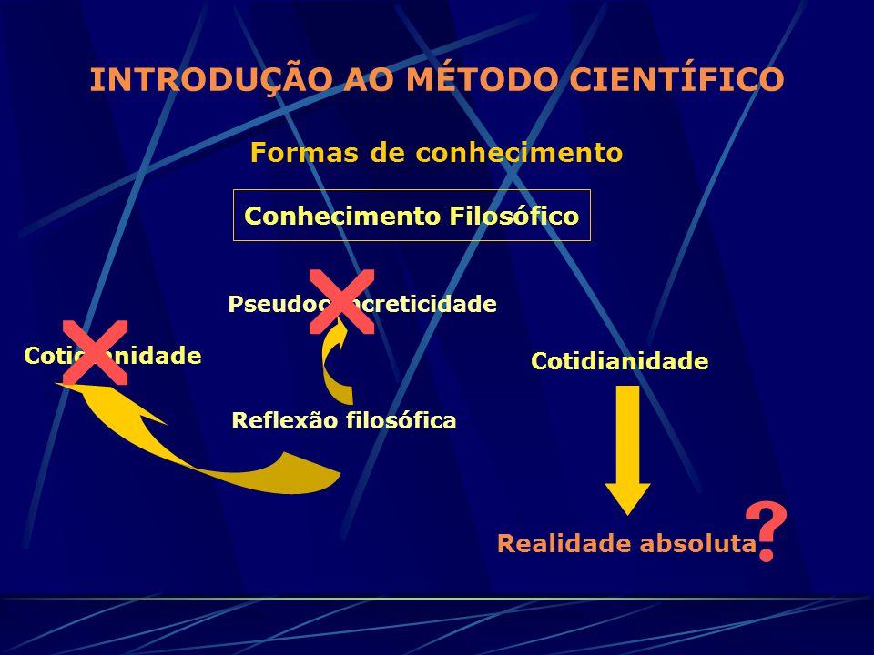 INTRODUÇÃO AO MÉTODO CIENTÍFICO Formas de conhecimento Conhecimento Filosófico Cotidianidade Pseudoconcreticidade Reflexão filosófica Cotidianidade Re