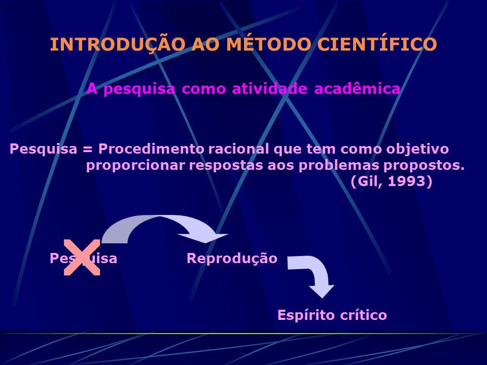 INTRODUÇÃO AO MÉTODO CIENTÍFICO A pesquisa como atividade acadêmica Pesquisa = Procedimento racional que tem como objetivo proporcionar respostas aos