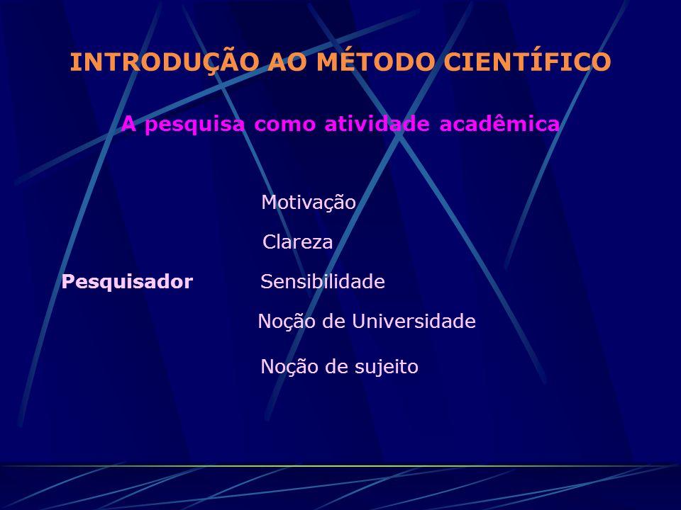 INTRODUÇÃO AO MÉTODO CIENTÍFICO A pesquisa como atividade acadêmica Pesquisador Motivação Clareza Sensibilidade Noção de Universidade Noção de sujeito